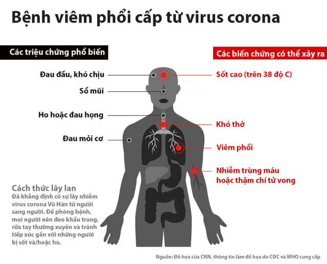 Cách dễ làm và quan trọng nhất để phòng chống dịch Corona