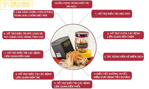Những lưu ý quan trọng khi sử dụng đông trùng hạ thảo